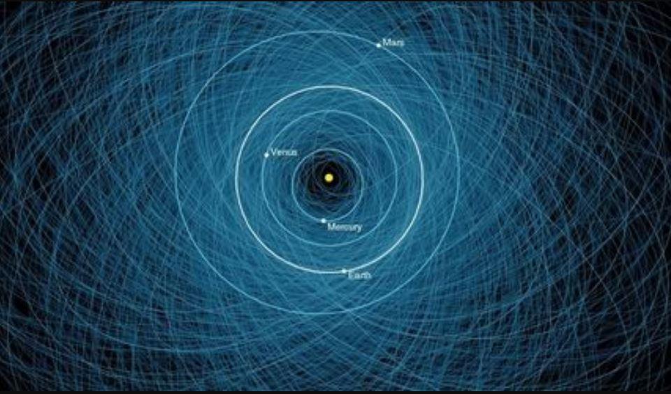 Question sur les météorites. Colisi10