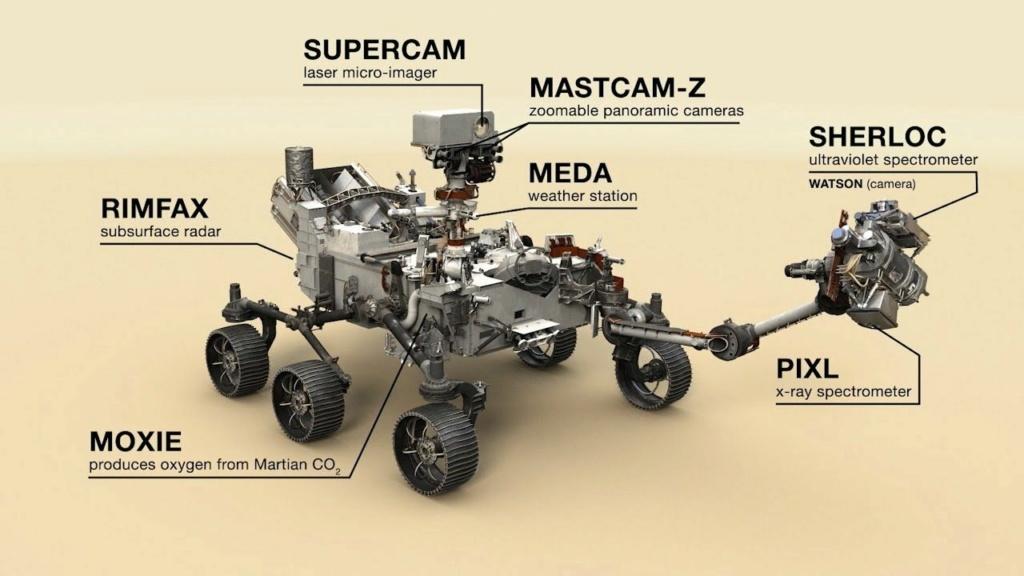 Le Rover Persévérance et son hélicoptère. - Page 2 Persev11