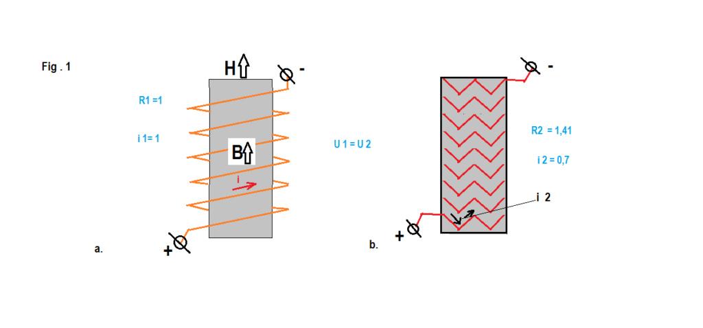 Masini  electrice -energie -transformari -  randament Doua_b10