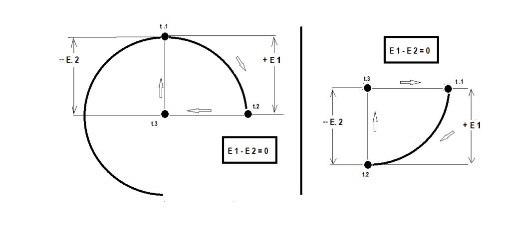 Perpetuum mobile de speta intai N + 1'  Energi11