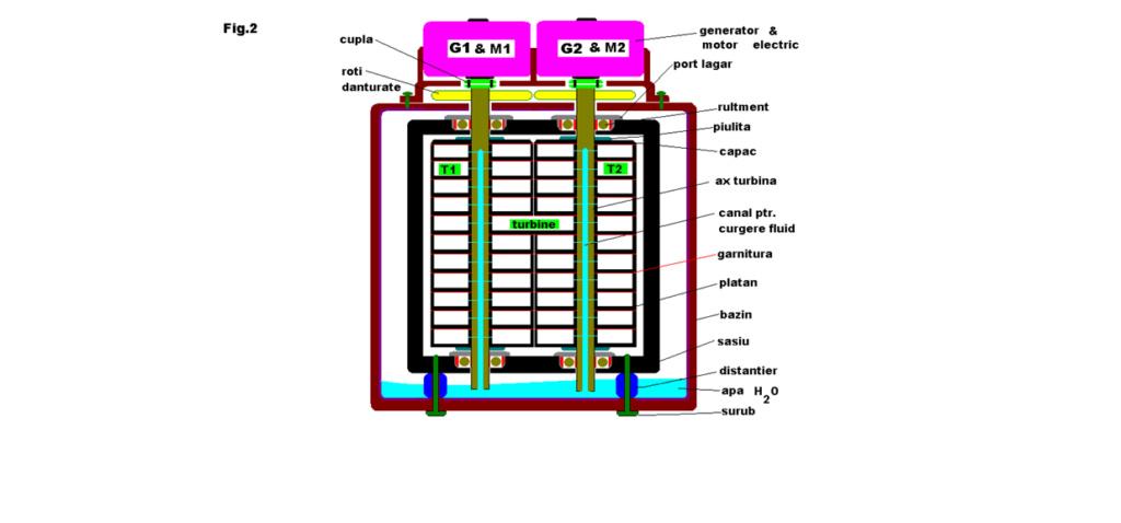Motorul  cu  apa  - Pagina 2 Fig_2_10