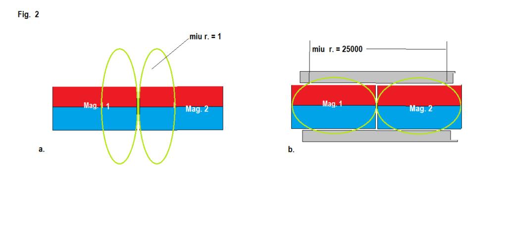Perpetuum  Mobile  in  magnetism - Pagina 4 Fig_2_12