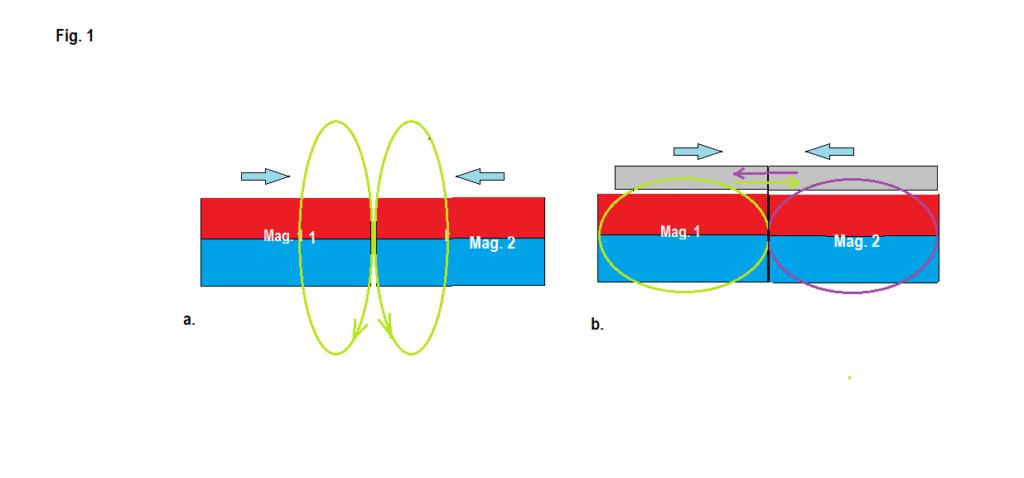 Perpetuum  Mobile  in  magnetism - Pagina 4 Forta_13