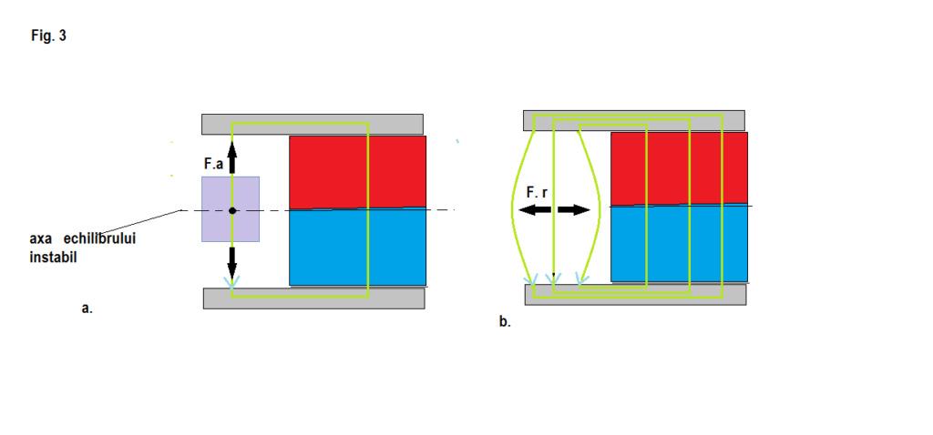 Perpetuum  Mobile  in  magnetism - Pagina 4 Forte_11