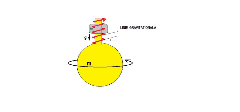 Lucrul mecanic - definitie si exemple (Secţiunea 2) - Pagina 3 Linie_10