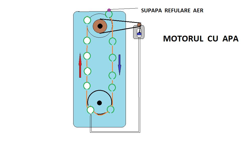 Inventie romaneasca – Turbina gravitationala - Pagina 6 Motoru10