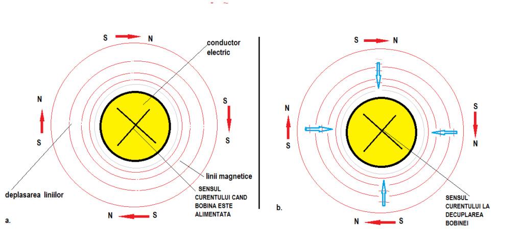 Probleme de Electromagnetism-rezolvari - Pagina 4 Sensul11