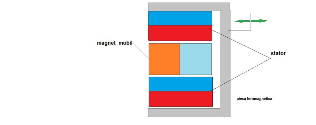 Perpetuum  Mobile  in  magnetism - Pagina 3 Ssssss11
