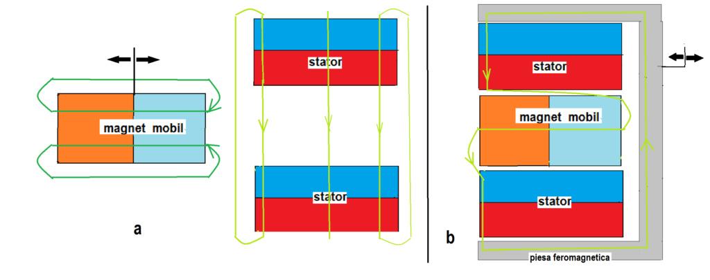 Perpetuum  Mobile  in  magnetism - Pagina 3 Ssssss12