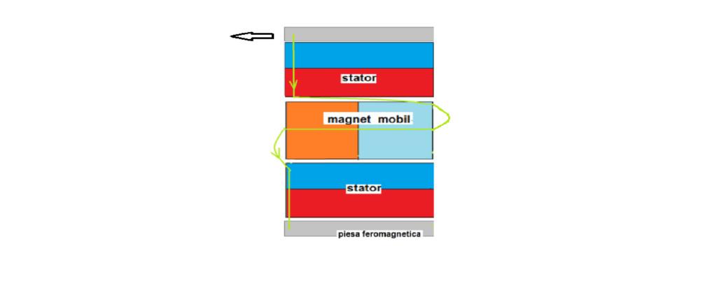 Perpetuum  Mobile  in  magnetism - Pagina 4 Tttttt13