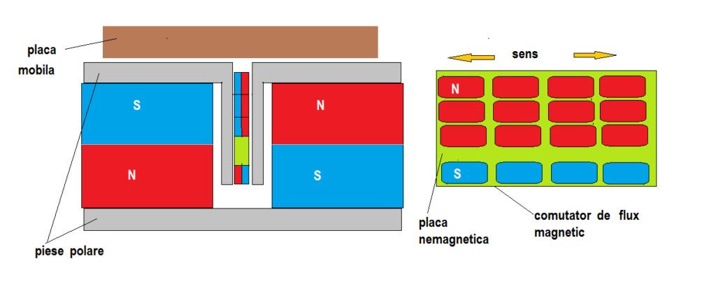 Perpetuum  Mobile  in  magnetism - Pagina 5 Untitl13