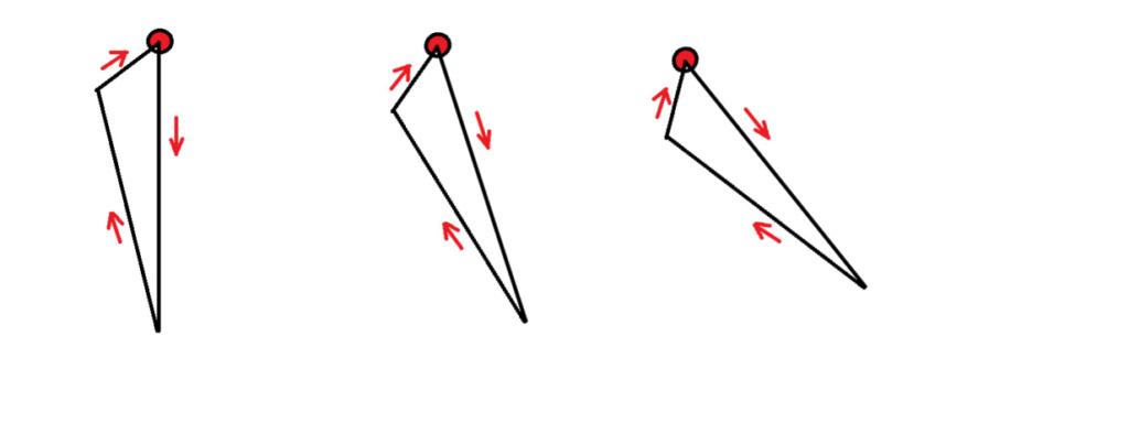 Entitatea excentricitatii permanente *CAPTIVA* intr-un cerc  Untitl16