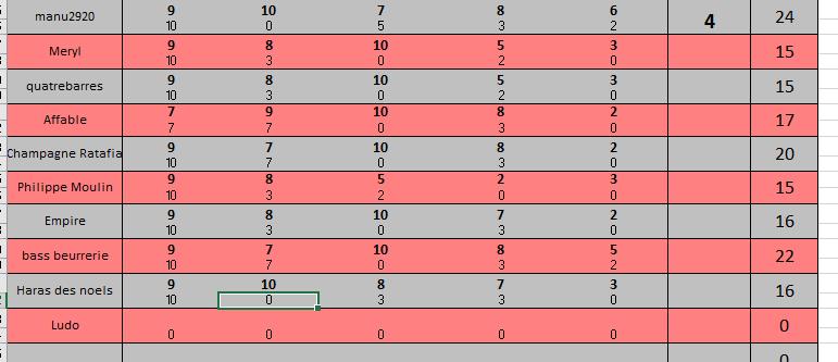 Etapes 13 a 16 16_210