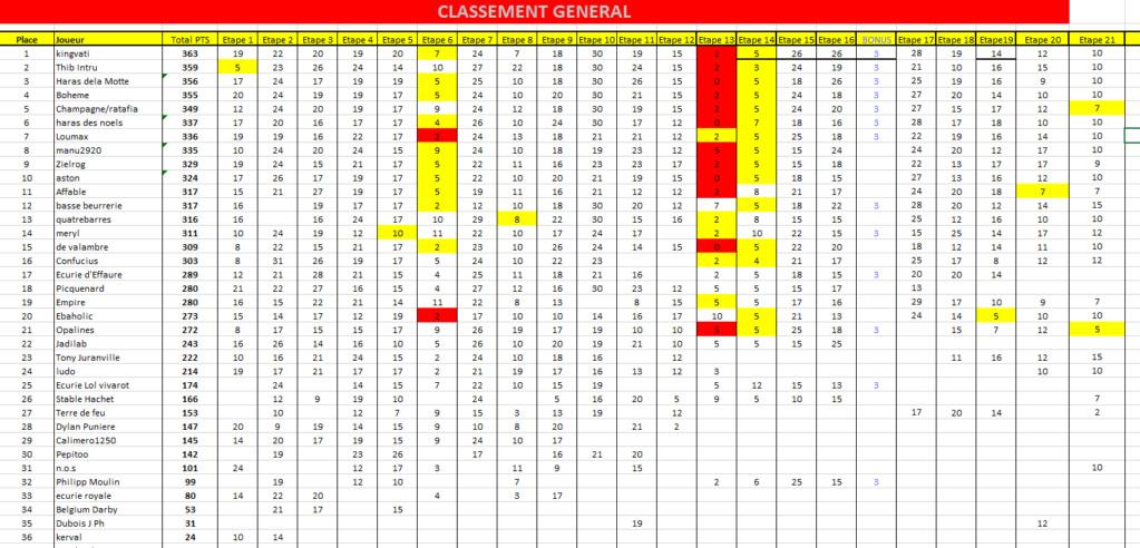Etape 21 - Criterium des 3 ans - Page 2 21g10