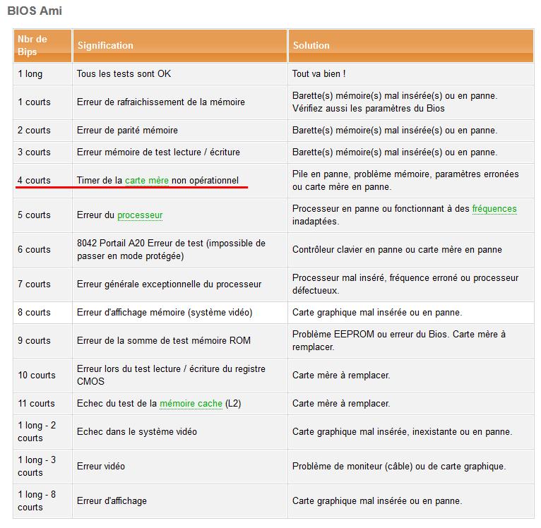 Pièces détachées pour PC / site de vente en ligne - Page 2 4_bips10