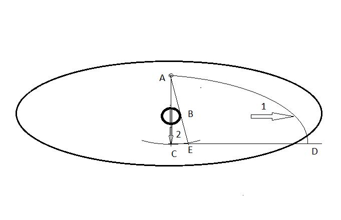 Lucrul mecanic - definitie si exemple (Secţiunea 2) - Pagina 14 Schita18