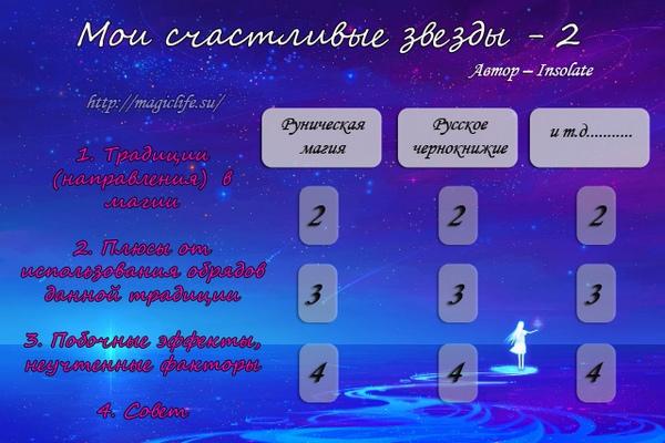 "Расклад  ""Мои счастливые звезды-2"", автор Insolate. 13488914"