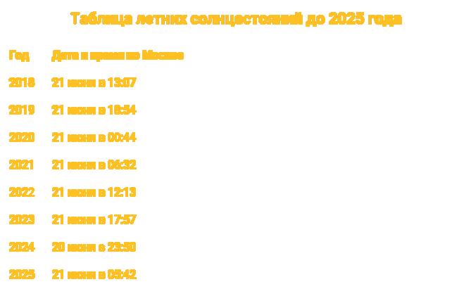Какого числа будет праздник Лита в 2018 году? I11