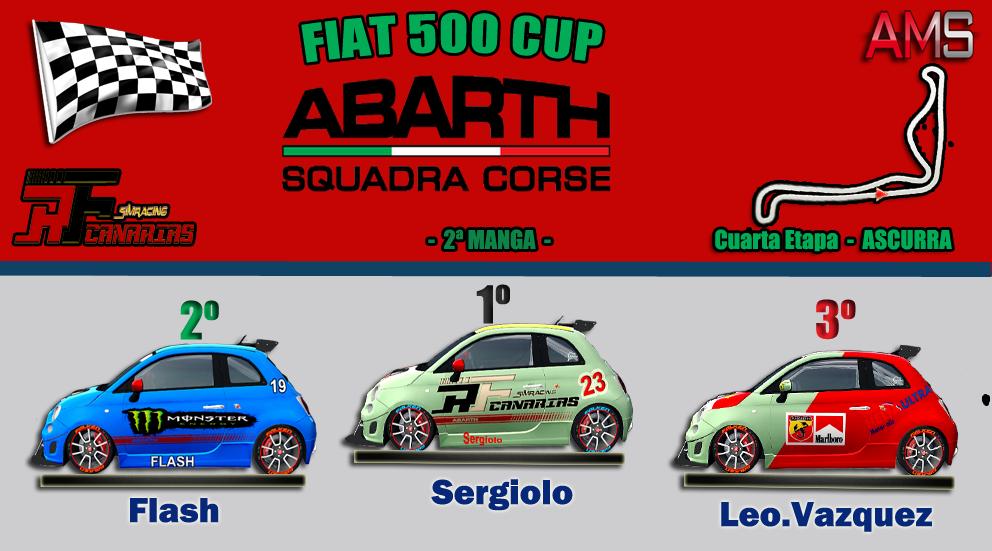4ª ESTAPA  CLIO CUP (ASCURRA) 2omang10