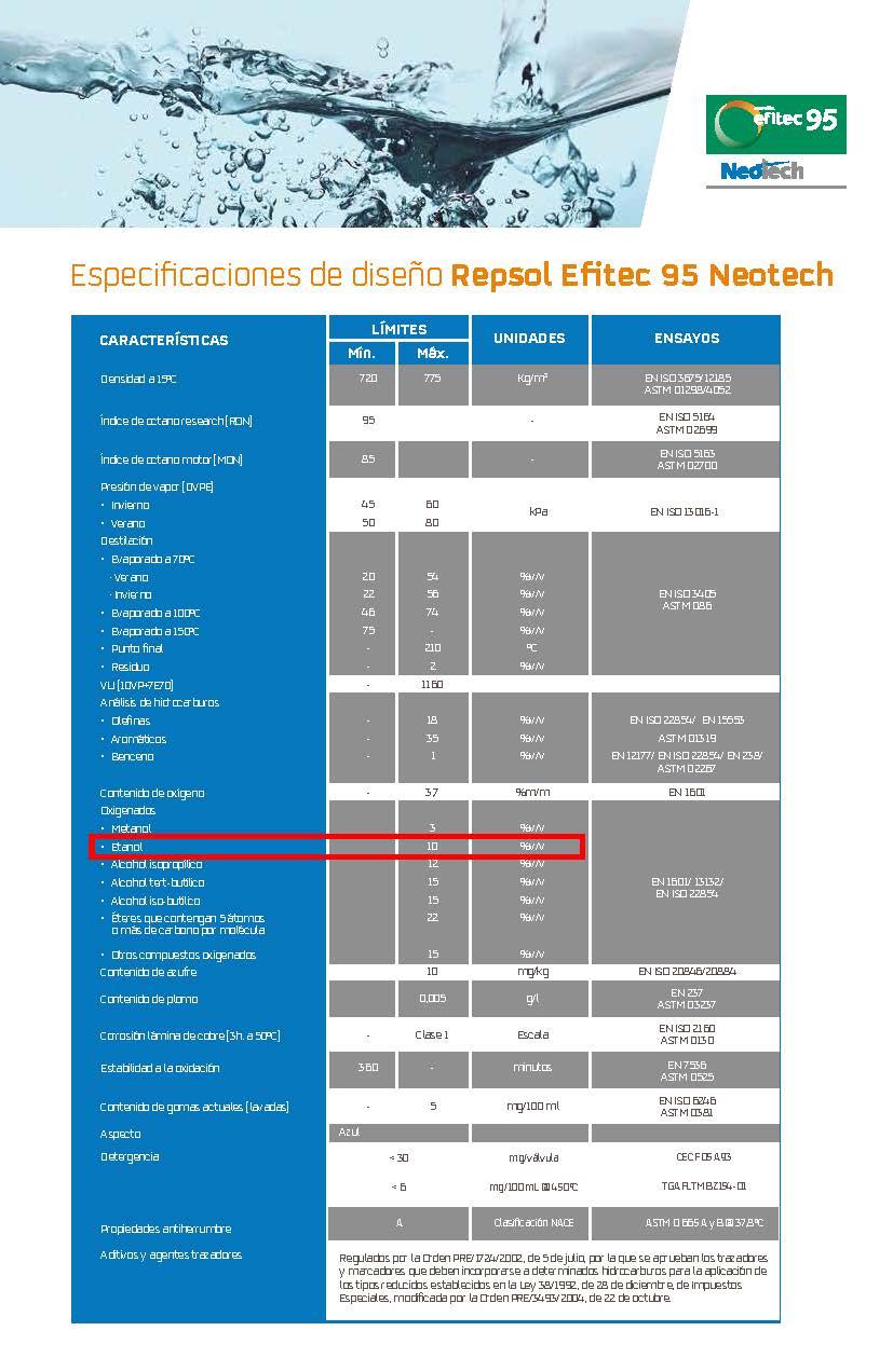 [ CONSUMOS ] ¿e5? ¿e10? Compatibilidad del motor de tu cabrio Efitec10