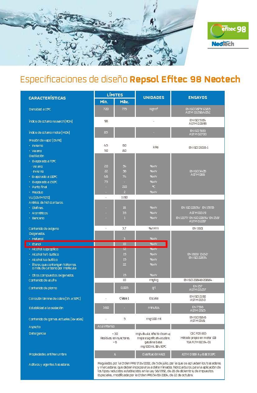 [ CONSUMOS ] ¿e5? ¿e10? Compatibilidad del motor de tu cabrio Efitec11