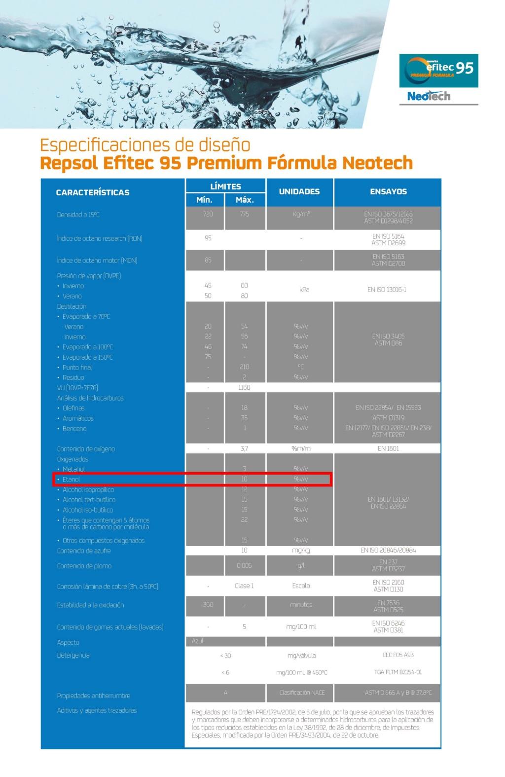 [ CONSUMOS ] ¿e5? ¿e10? Compatibilidad del motor de tu cabrio Efitec12