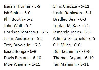 Altura real de jugadores de la NBA revelada 2019 2020 Img_2011