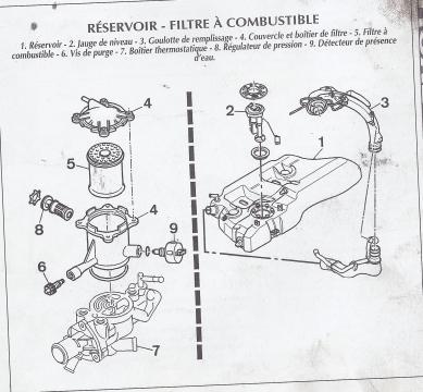 [ Renault trafic T900D 2,1 diesel an 1996 ] Problème remontage filtre a gazole  13581810