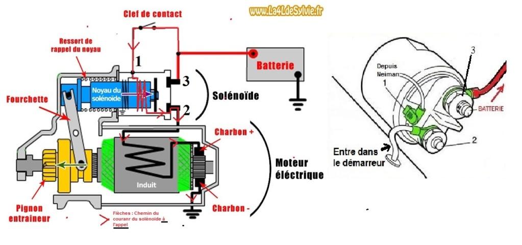 [ Peugeot 106 an 1996] Problème de démarrage  Dzofau11