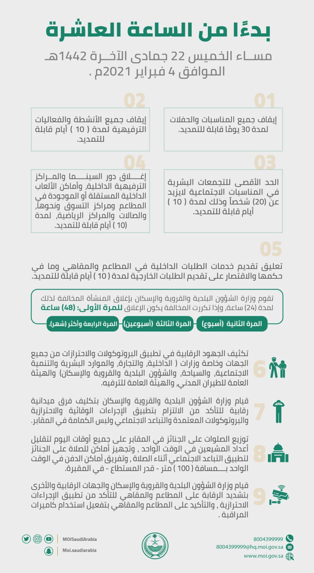 تطبيق عددًا من الإجراءات الوقائية والاحترازية A69e4b10