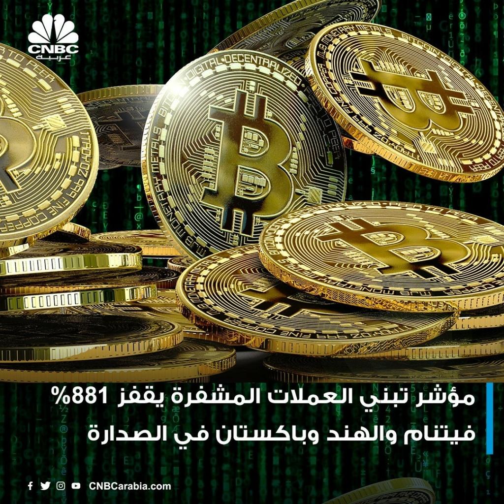 مؤشر تبني العملات المشفرة يقفز الي مستويات قياسية ٨٨١ ٪ B0c32e10