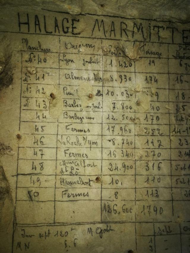 [ Histoires et histoire ] Les Caves Monmousseau de Montrichard -  Histoire vécue en juin 1940 - Page 2 Img_2017