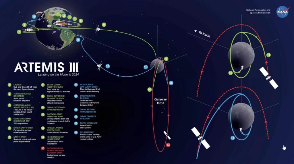 Программа Artemis (NASA USA) Aa10