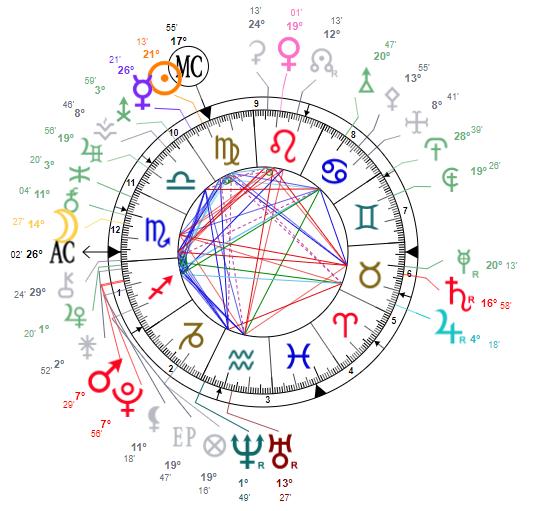 Planète Eris dans thème natal Captur10