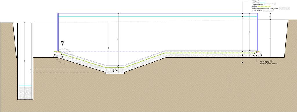 principe du lit de gravier pour terrain argileux avec piscine en pente Coupe_11