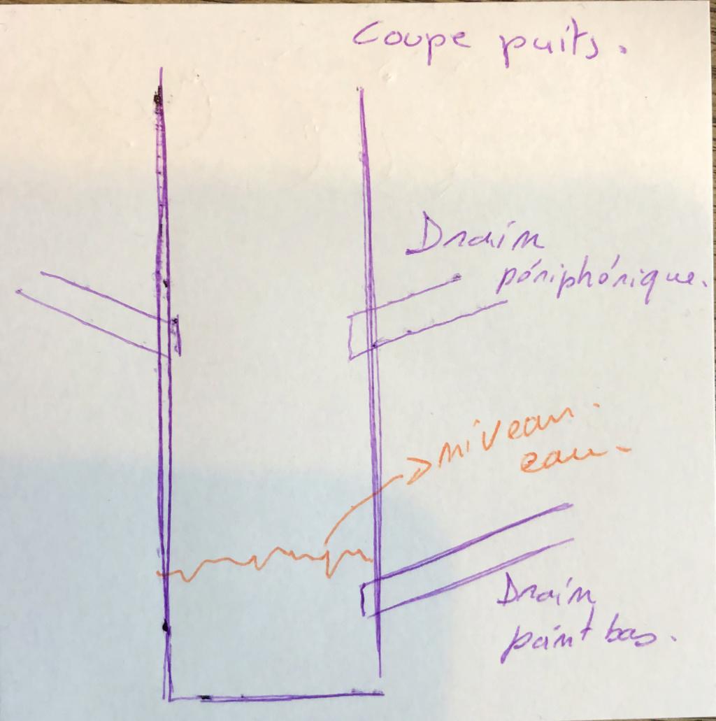 Puits de décompression et pompe de relevage. E70bdf10