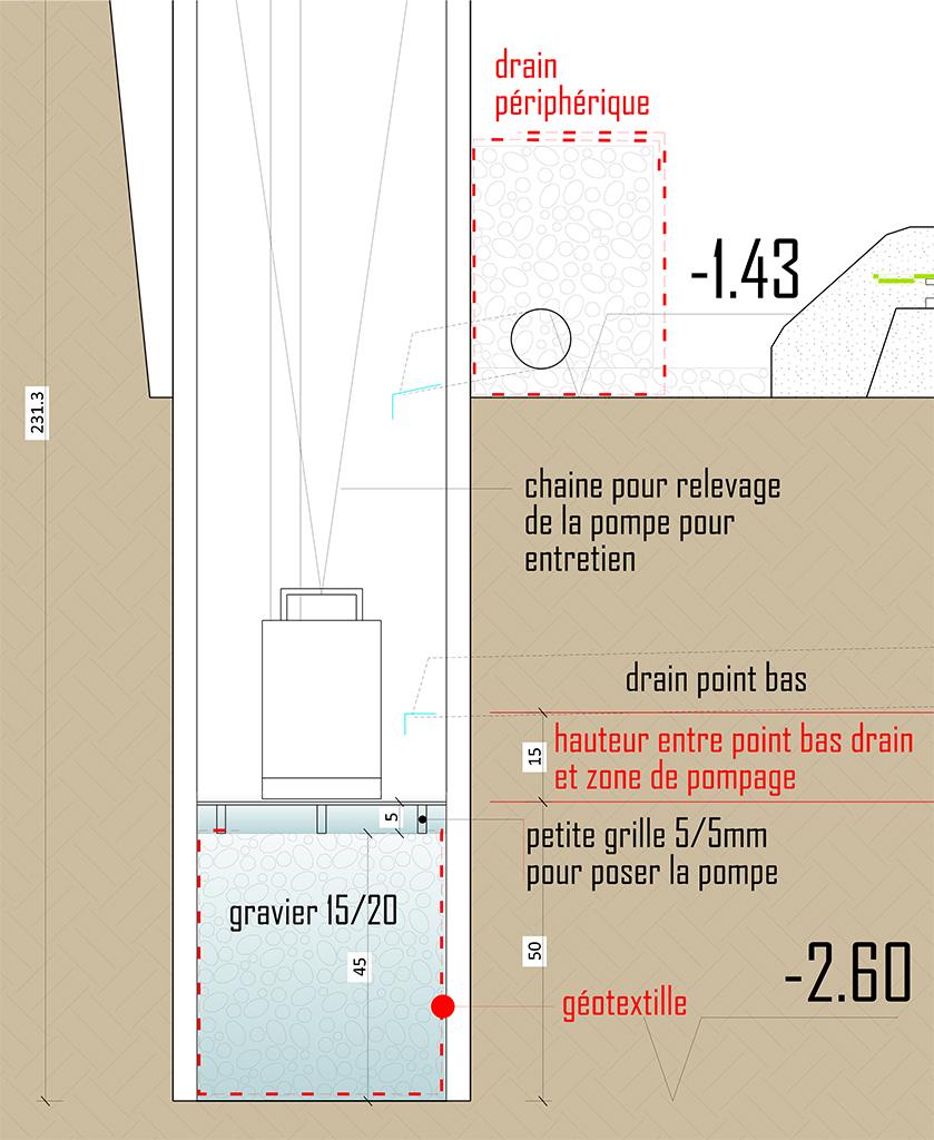 principe du lit de gravier pour terrain argileux avec piscine en pente Zoom210