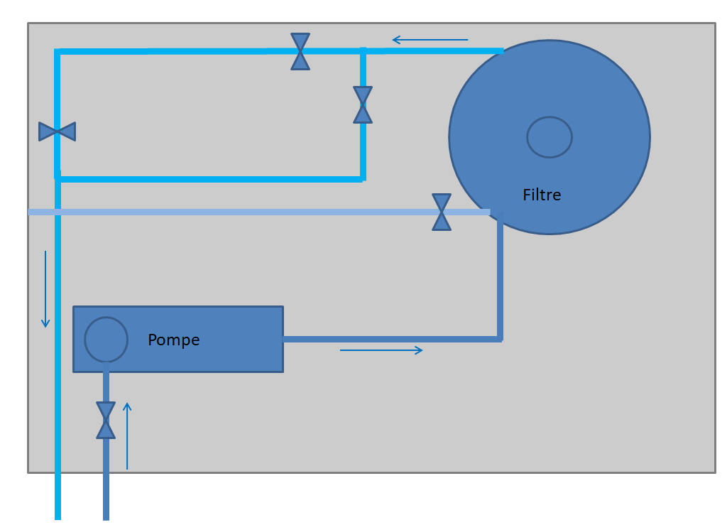 Changement système Filwat  Filtra11