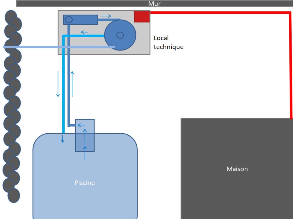 Changement système Filwat  Pdm-ap11