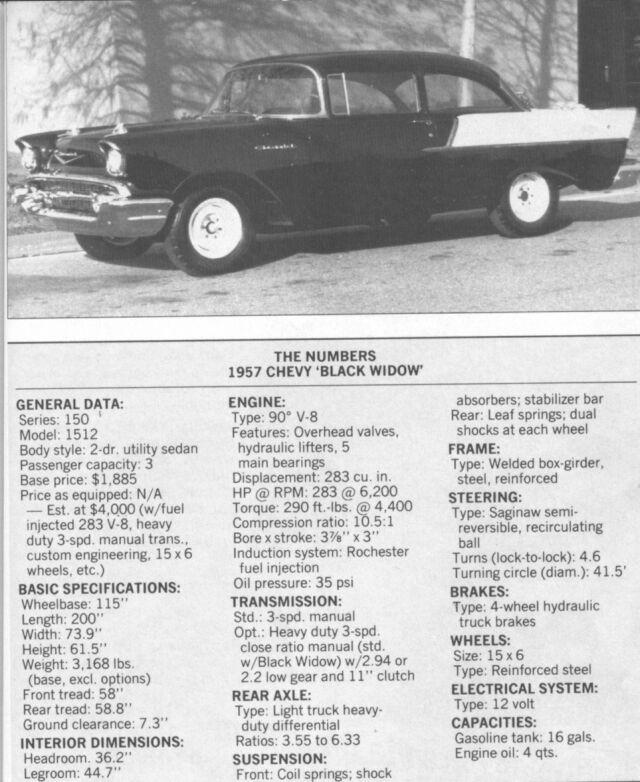 Question de Chevy-version Nascar Blackw10