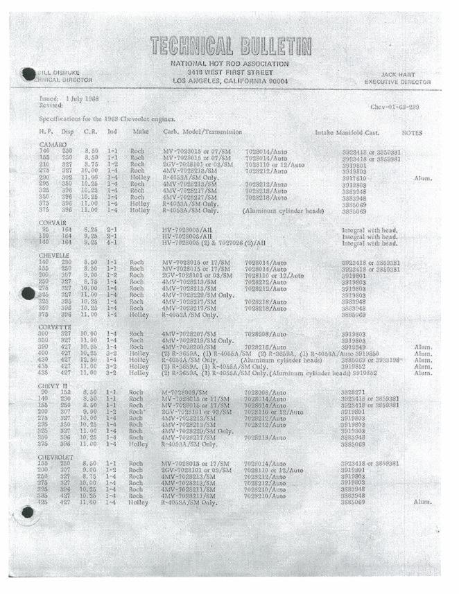 inventaire du passé Dc_25010