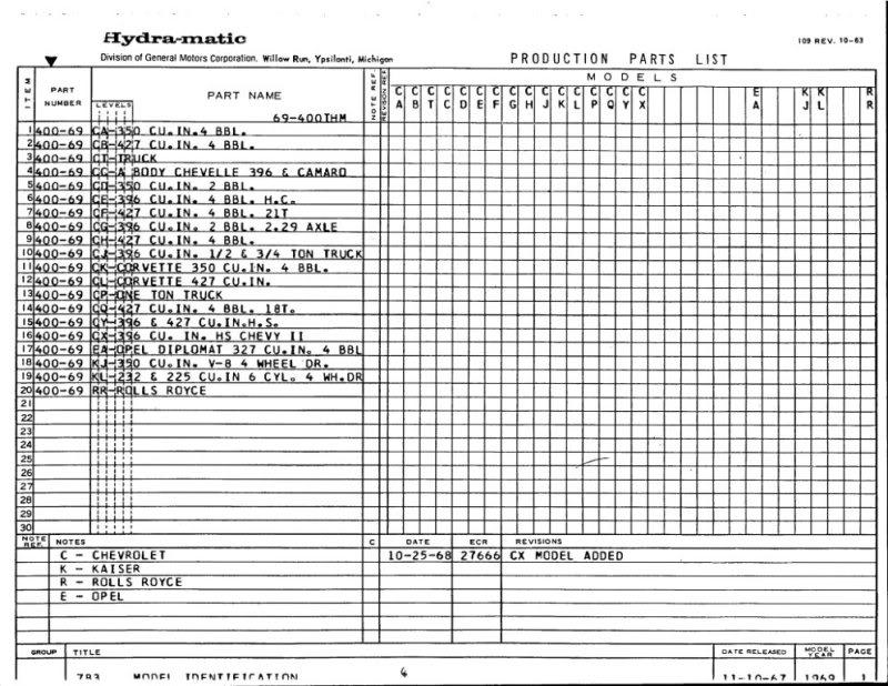 inventaire du passé Transm10