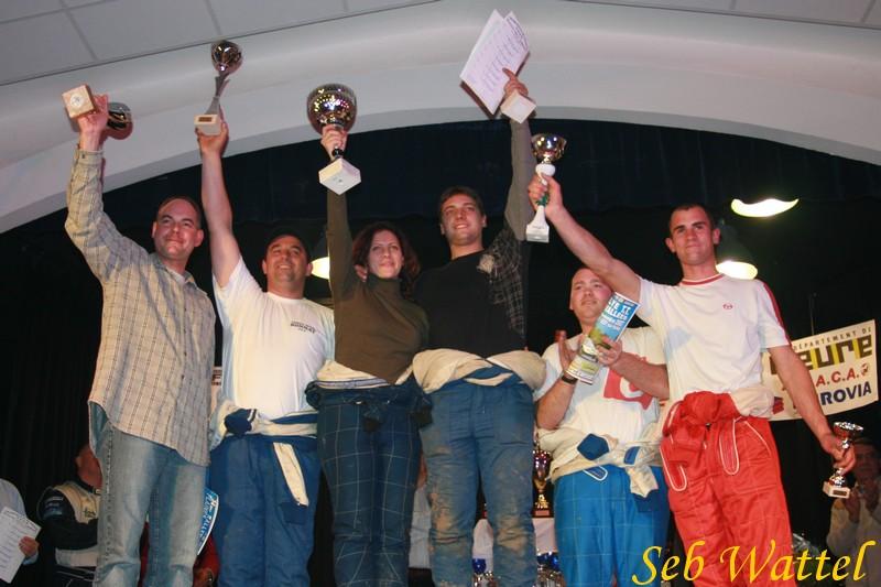 les podiums Podium12