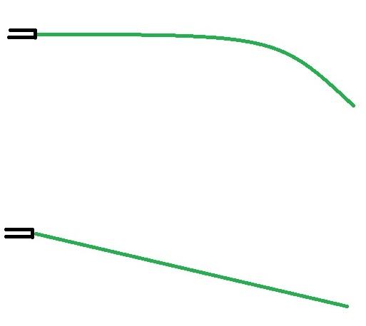 Technique de zerotage collimateur laser dans le canon - Page 2 Trajec11