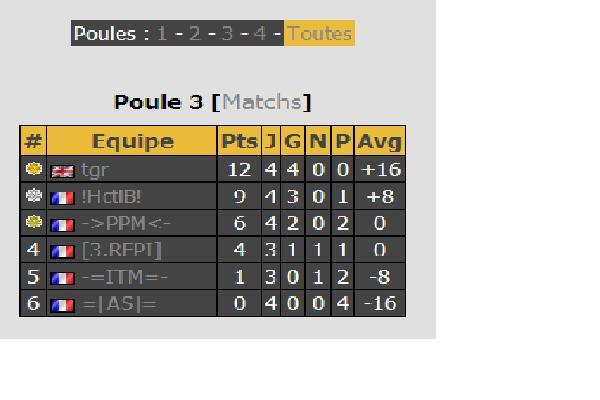 [Boulard Cup] BoulardsCup3, ...le retour ! - Page 2 Ppm110