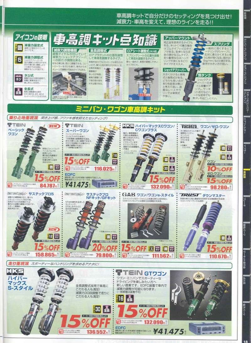 from Japan,,,AutoBacs. Product Catalog. Pg1010
