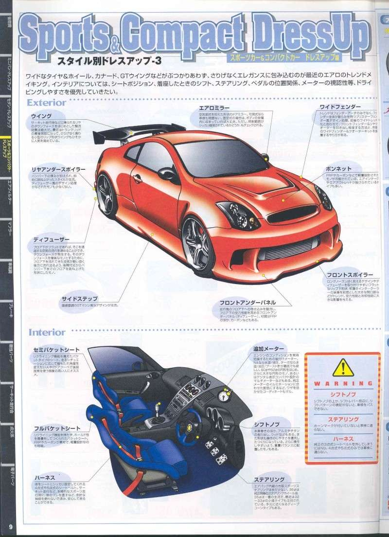 from Japan,,,AutoBacs. Product Catalog. Pg110