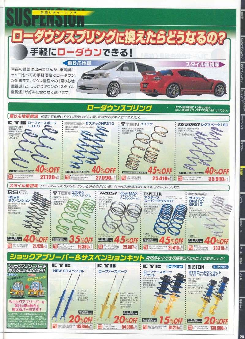 from Japan,,,AutoBacs. Product Catalog. Pg1210