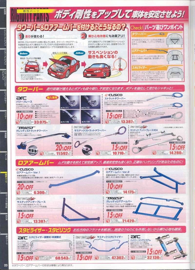 from Japan,,,AutoBacs. Product Catalog. Pg1510