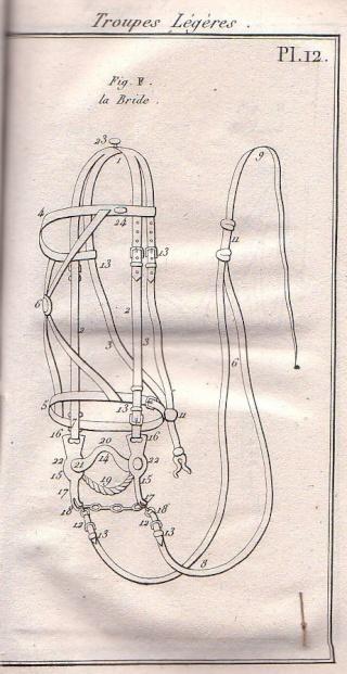 6 Septembre 1812: veille de la Moskova - Page 3 Harnac12